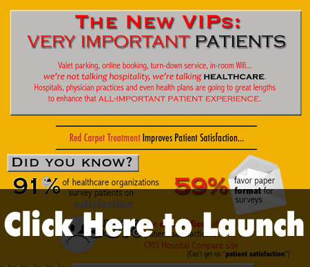 infographic rolling out the red carpet to improve patient satisfaction healthcare. Black Bedroom Furniture Sets. Home Design Ideas