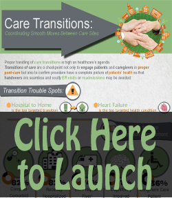 care transitions infographic