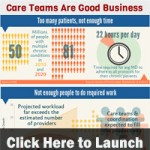 Care Teams Are Good Business