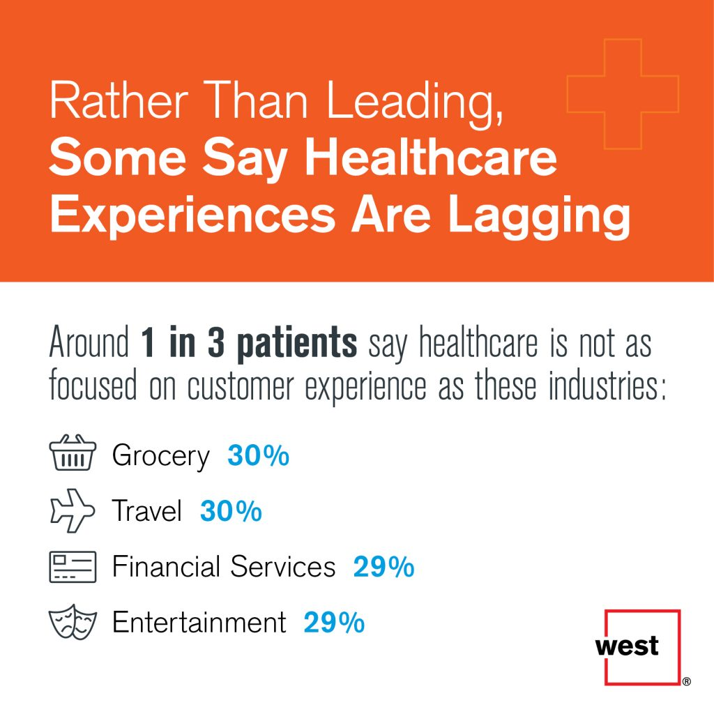 Lagging Healthcare Experiences